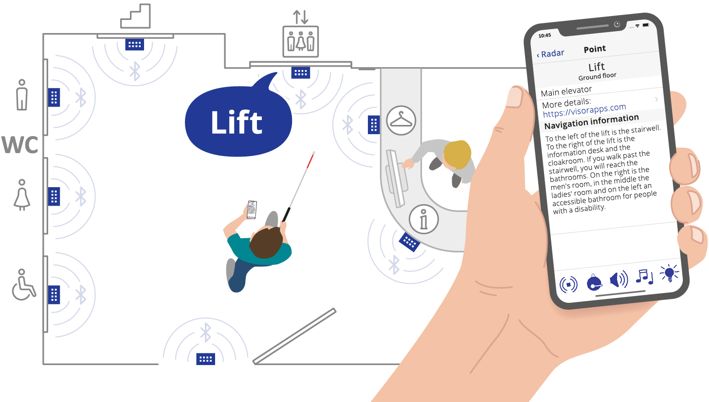 "Sketch of the same interior space as shown in the two figures above. As the man has selected ""lift"" as his destination, a speech bubble is shown near the visorBox installed above the lift doors. It says ""lift"", prompting the man to walk towards the lift. The smartphone is displaying additional information about the lift. This includes more detailed information such as how to proceed from the lift to the final destination or information about adjacent rooms or corridors."